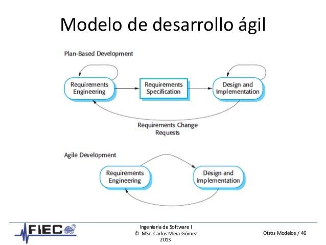 Otros Modelos / 46 Ingeniería de Software I © MSc. Carlos Mera Gómez 2013 Modelo de desarrollo ágil