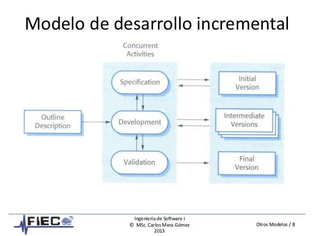 Otros Modelos / 8 Ingeniería de Software I © MSc. Carlos Mera Gómez 2013 Modelo de desarrollo incremental