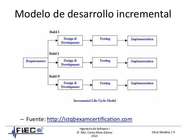 Otros Modelos / 9 Ingeniería de Software I © MSc. Carlos Mera Gómez 2013 Modelo de desarrollo incremental – Fuente: http:/...