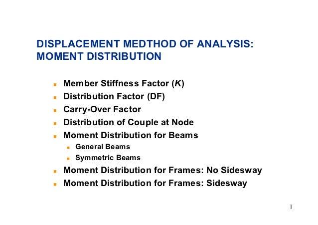 DISPLACEMENT MEDTHOD OF ANALYSIS:MOMENT DISTRIBUTION  !   Member Stiffness Factor (K)  !   Distribution Factor (DF)  !   C...