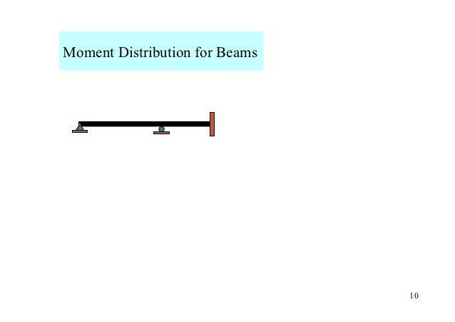 Moment Distribution for Beams                                10