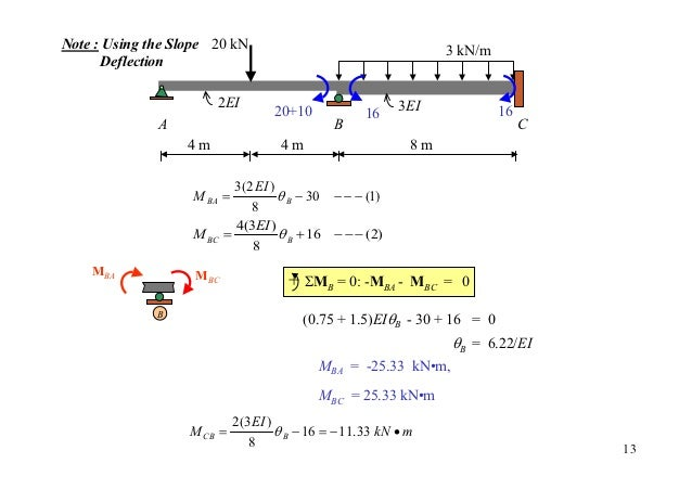 Note : Using the Slope 20 kN                                    3 kN/m      Deflection                       2EI          ...