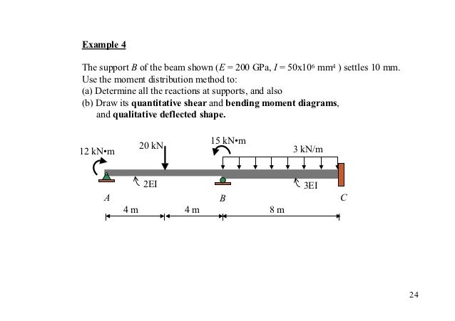 Example 4The support B of the beam shown (E = 200 GPa, I = 50x106 mm4 ) settles 10 mm.Use the moment distribution method t...