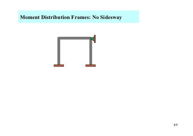 Moment Distribution Frames: No Sidesway                                          49