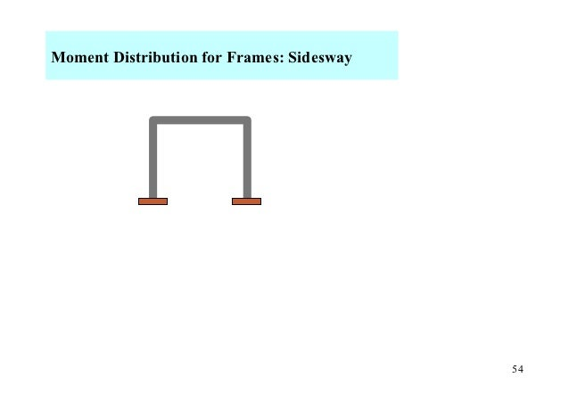 Moment Distribution for Frames: Sidesway                                           54