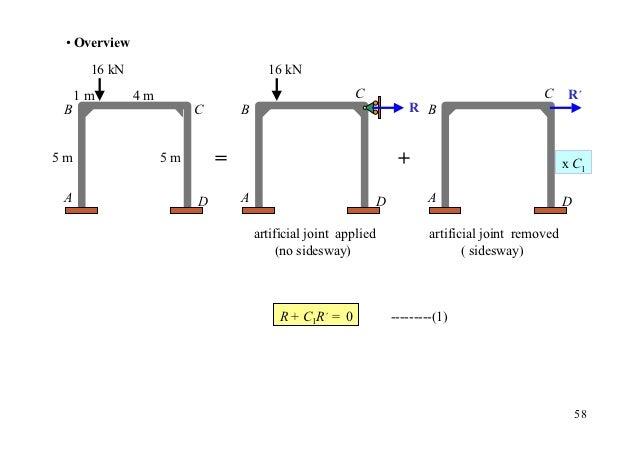 • Overview      16 kN                           16 kN     1m       4m                                        C            ...