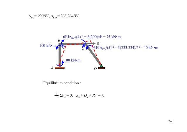 ∆BC= 200/EI, ∆CD = 333.334/EI                     6EI∆BC/(4) 2 = 6(200)/42 = 75 kN•m                 B                    ...