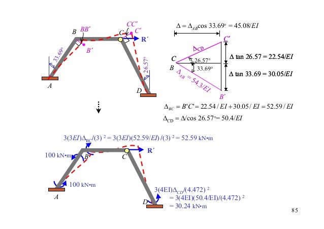 CC´                      ∆ = ∆ABcos 33.69° = 45.08/EI              B BB´           C   C´                                 ...