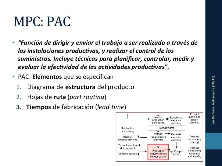 CIM 04 - Planificación y Control de la Producción (II) Slide 3