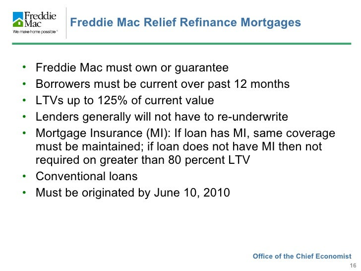 how long to underwrite a fha loan