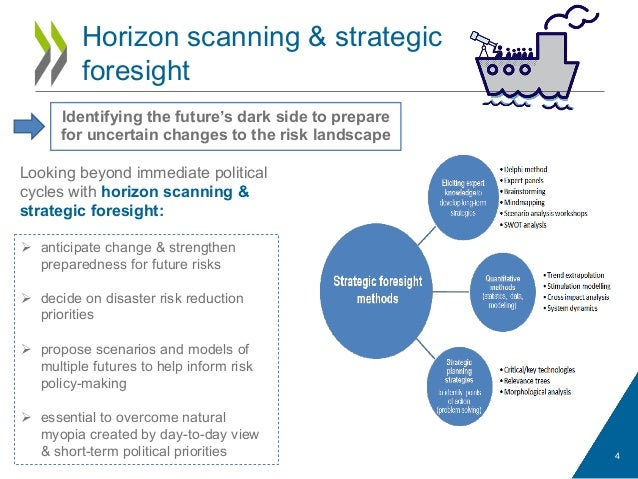 Identifying the future's dark side to prepare for uncertain changes to the risk landscape 4 Horizon scanning & strategic f...