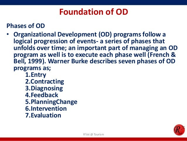 intervention phase of the od process
