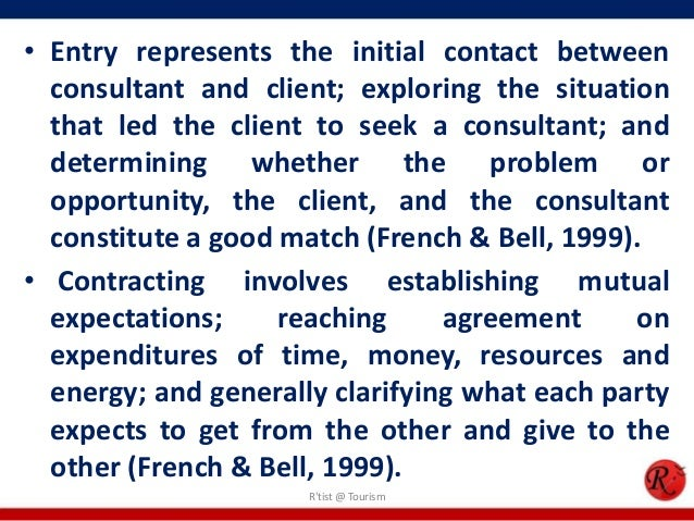 French and bell 1990 organisation development