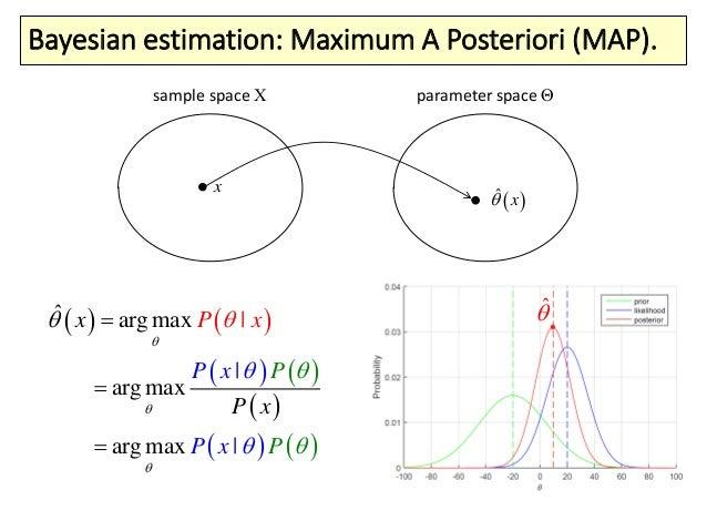 putational motor control optimal estimation in noisy world jaist