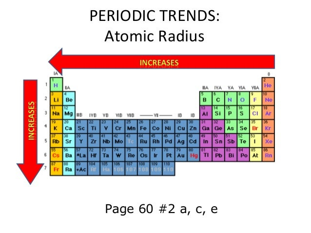 periodic trends atomic radius page 60 2 a c e - Periodic Table Of Increasing Atomic Radius
