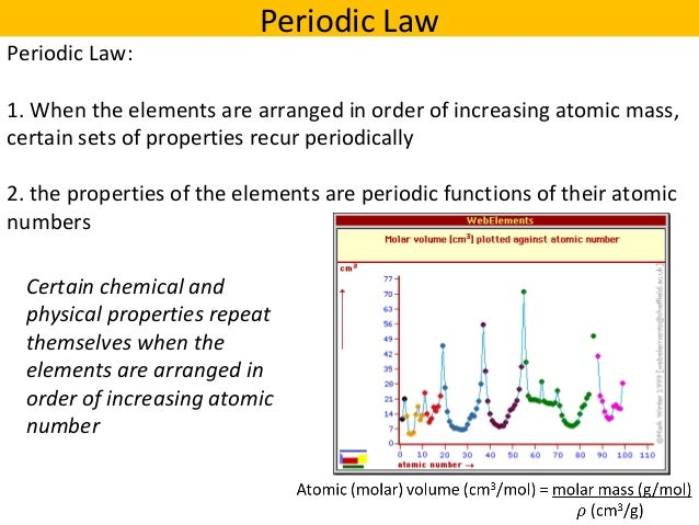 04 periodic trends v2 periodic urtaz Image collections