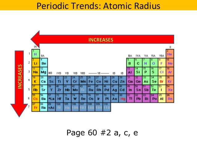 page 60 2 a c e periodic trends atomic radius - Highest Atomic Mass Periodic Table