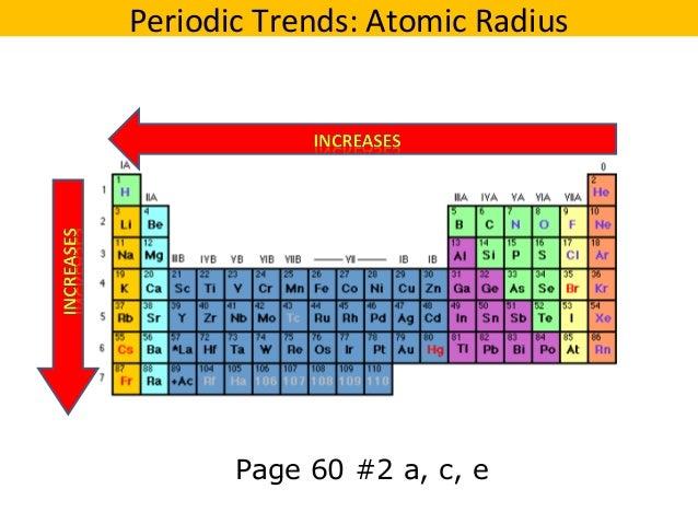 Page 60 #2 A, C, E Periodic Trends: Atomic Radius ...