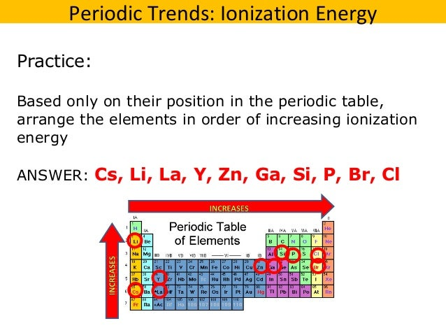 04 periodic trends v2 cs periodic trends ionization energy 30 urtaz Image collections