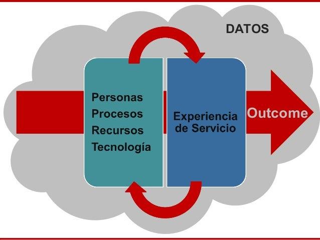 04 presentacion novick Slide 2