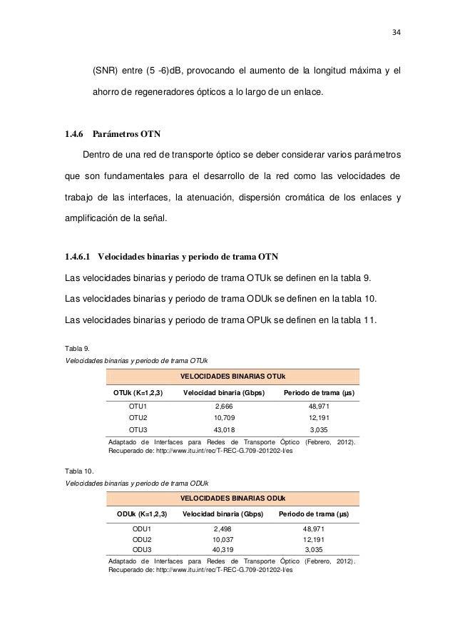 04 red 025 tesis