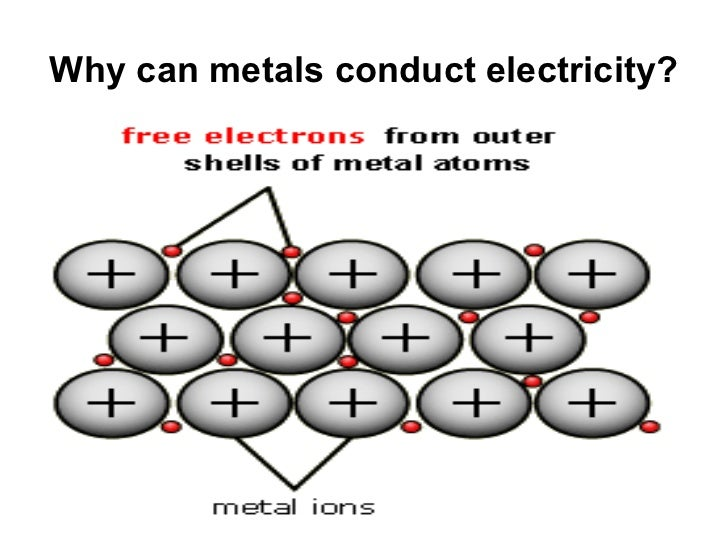Our product additionally 5 Post Relay Wiring Diagram moreover Atomic Structure And Static Electricity furthermore Experiment 4 also Chapter18. on electric insulator diagram