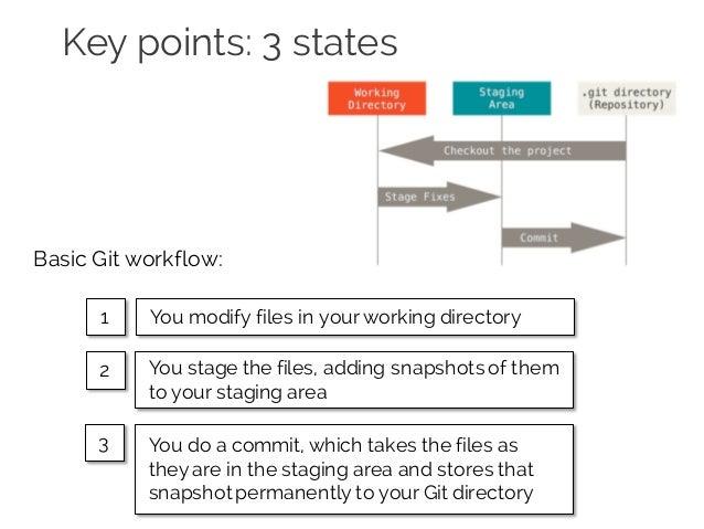 git commands cheat sheet pdf