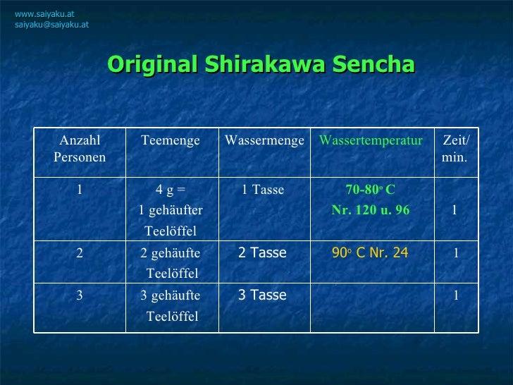 Original Shirakawa Sencha www.saiyaku.at [email_address] 1 3 Tasse  3 gehäufte  Teelöffel 3 1 90 o  C Nr. 24   2 Tasse  2 ...