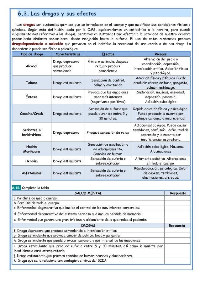 04 Sistema Nervioso y Endocrino 17_18 3º ESO