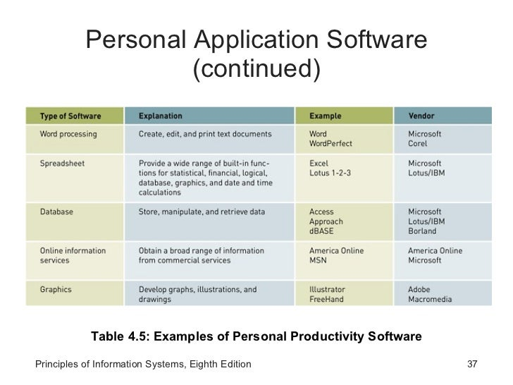 Application Software Examples Leoncapers