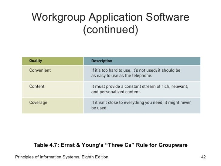 example for system software and application software