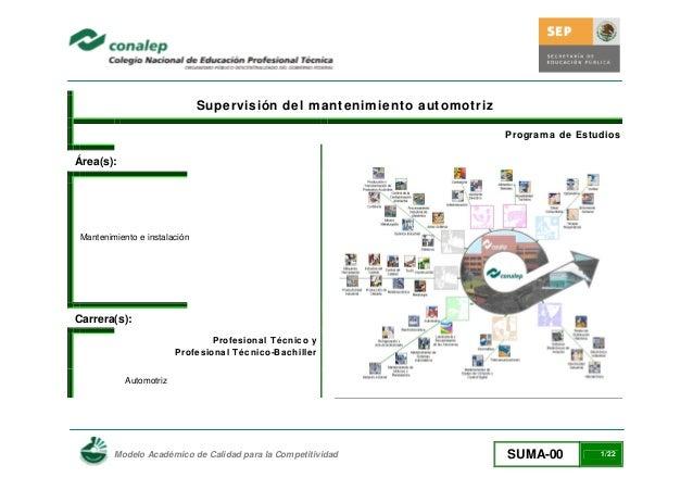 Modelo Académico de Calidad para la Competitividad SUMA-00 1/22 Supervisión del mantenimiento automotriz Programa de Est...