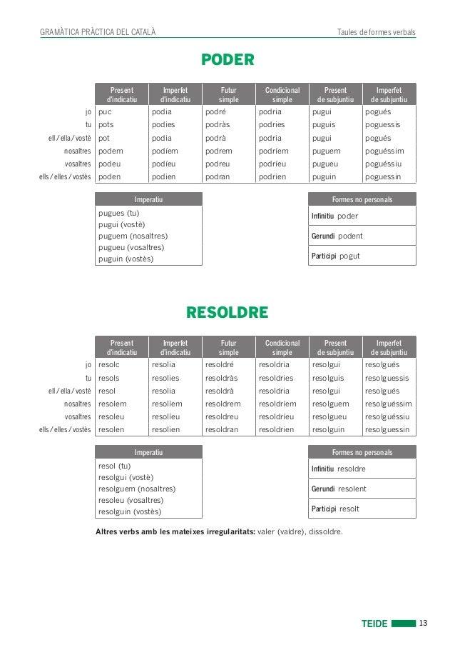 04 taules de formes verbals