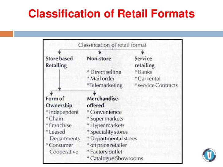 04 Theories And Classification Of Retailing