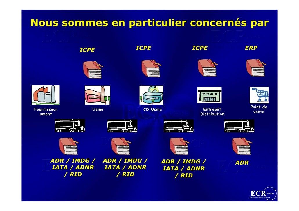 Ecr france forum 06 transport et stockage des produits class s dang - Article 815 5 1 du code civil ...