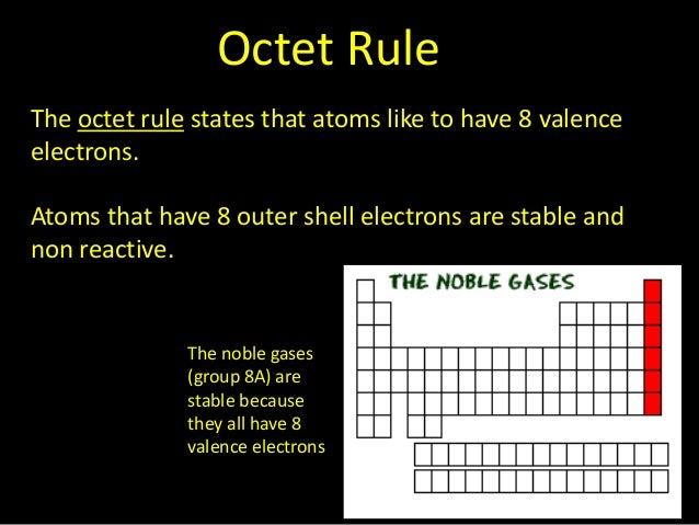 octet rule quizlet