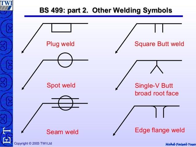 Bevel Weld Symbols