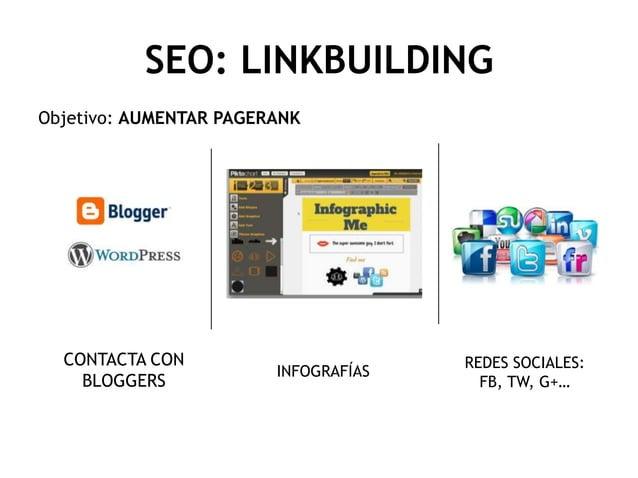 SEO: LINKBUILDING Objetivo: AUMENTAR PAGERANK  CONTACTA CON BLOGGERS  INFOGRAFÍAS  REDES SOCIALES: FB, TW, G+…