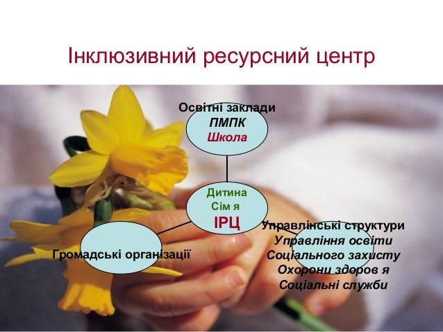Інклюзивний ресурсний центр                    Освітні заклади                         ПМПК                        Школа  ...