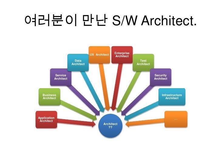 여러분이 만난 S/W Architect.<br />