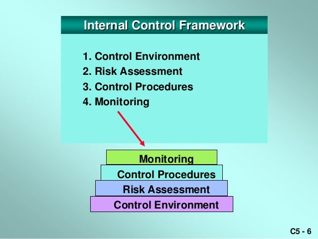 accounting competent personnel and rotating duties Personnel management can be defined as obtaining, using and maintaining a satisfied workforce it is a significant part of management concerned with employees at work and with their relationship within the organization according to flippo, personnel management is the planning, organizing.