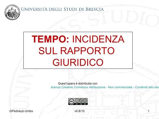 TEMPO: INCIDENZA SUL RAPPORTO GIURIDICO  Quest'opera è distribuita con licenza Creative Commons Attribuzione - Non commerc...