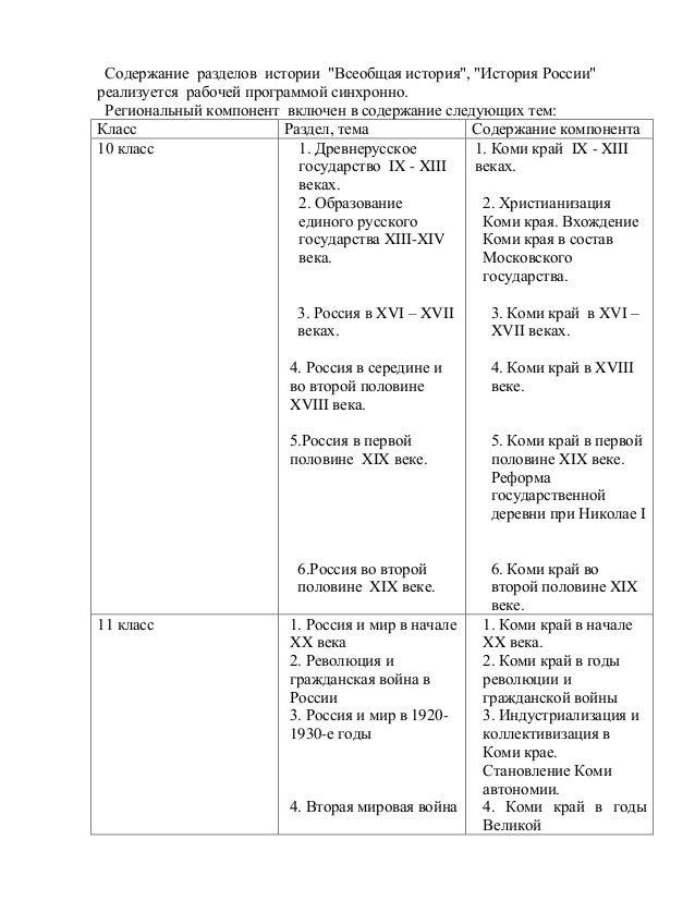 Таблицы по истории 11 класс левандовский