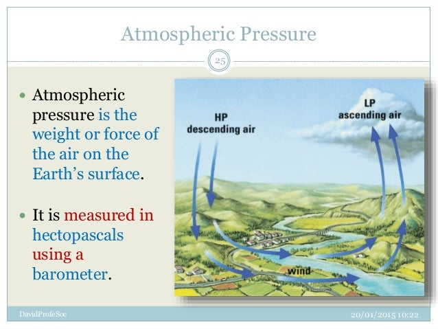 what is the relationship between atmospheric pressure and weather