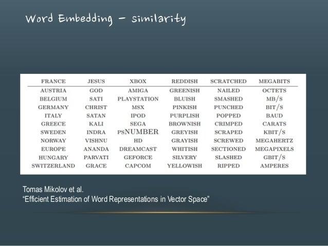 "Word Embedding - similarity Tomas Mikolov et al. ""Efficient Estimation of Word Representations in Vector Space"""