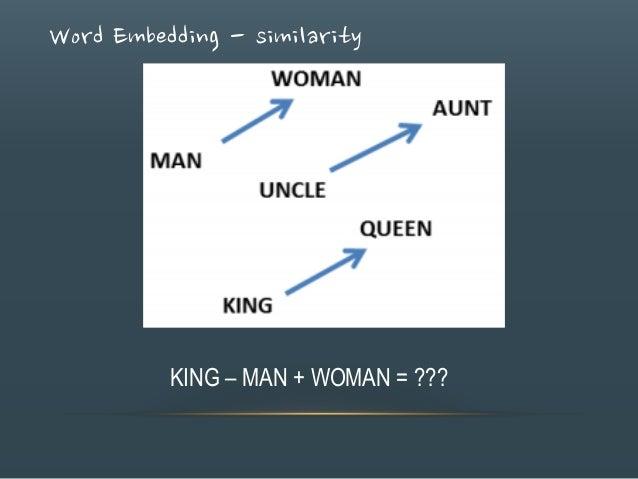 Word Embedding - similarity KING – MAN + WOMAN = ???