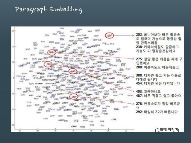 Paragraph Embedding [강원대 이창기]