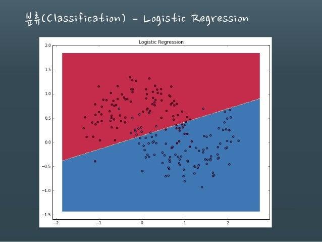 분류(Classification) – Logistic Regression