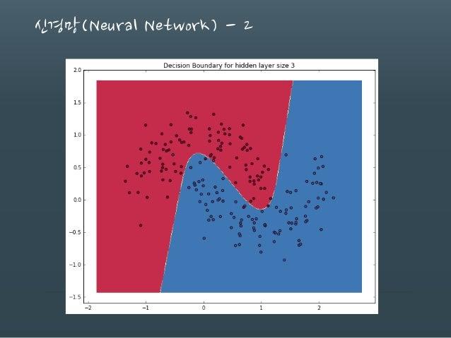 신경망(Neural Network) - 2