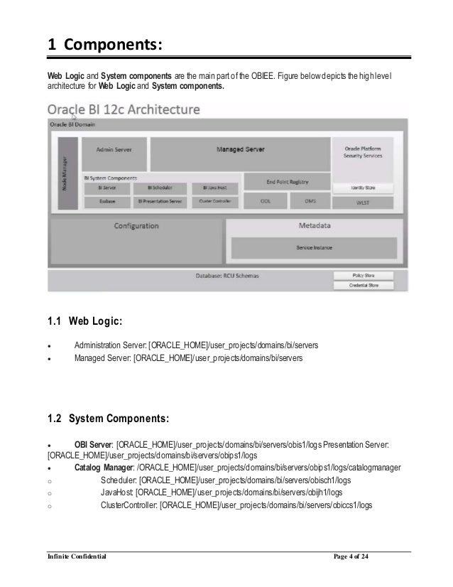 obiee 12c installation guidelines